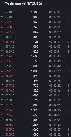 Trade Recenti BaseFEX